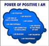 Power of Positive I Am from the Positive Thinking Doctor - David J. Abbott M.D.