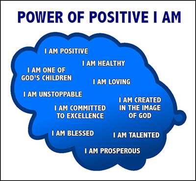 Power of Positive I Am - Positive Thinking Network - Positive Thinking Doctor - David J. Abbott M.D.